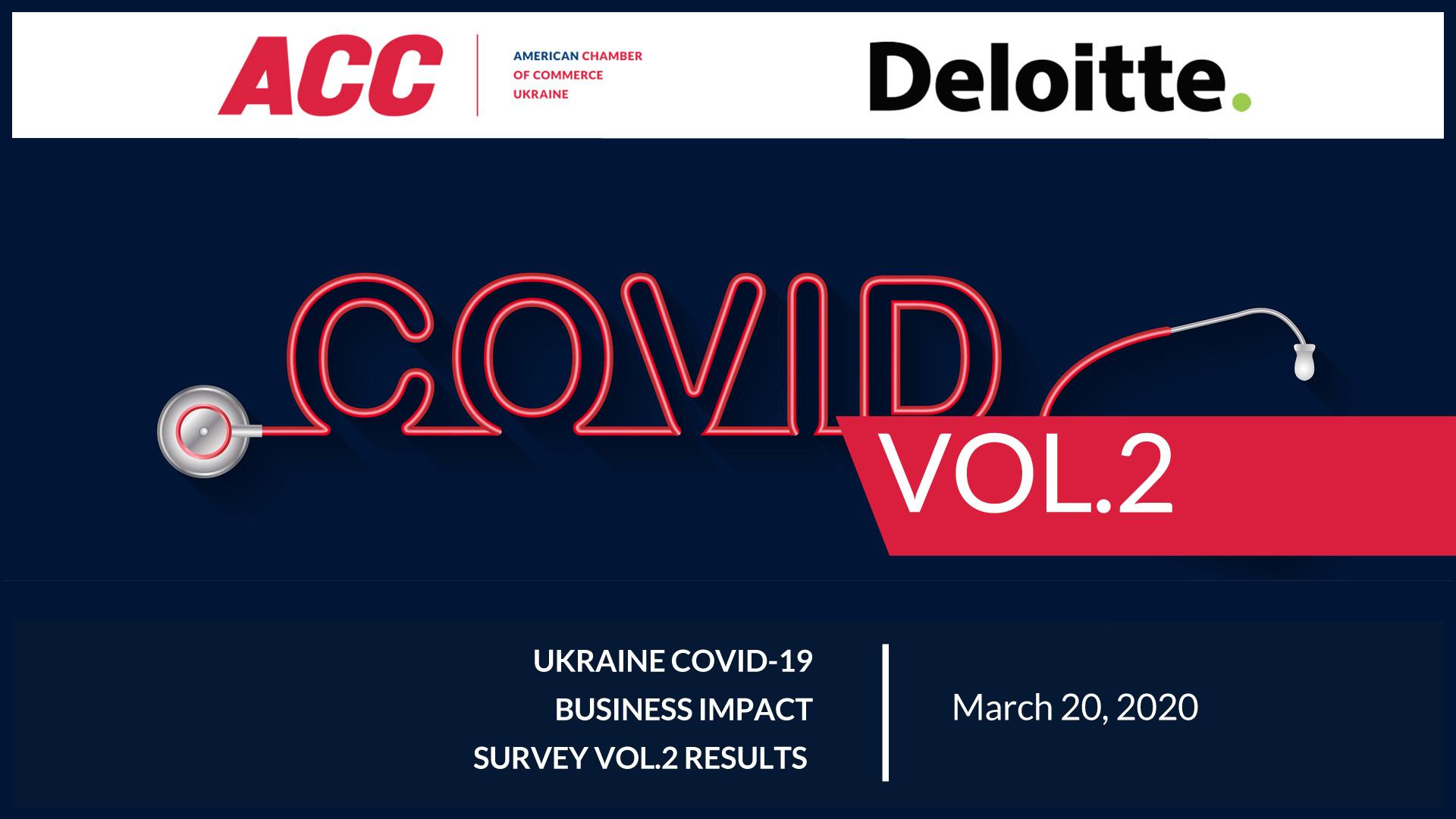 Ukraine COVID-19 Business Impact Survey Vol.2 Results